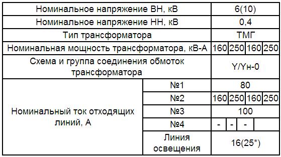 mach-xar1