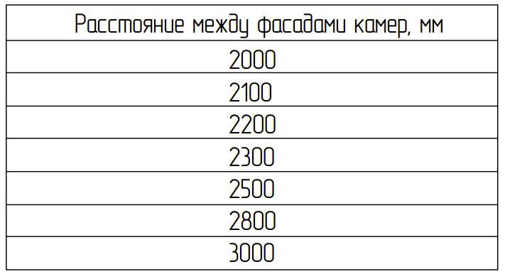 sh-70-razmer