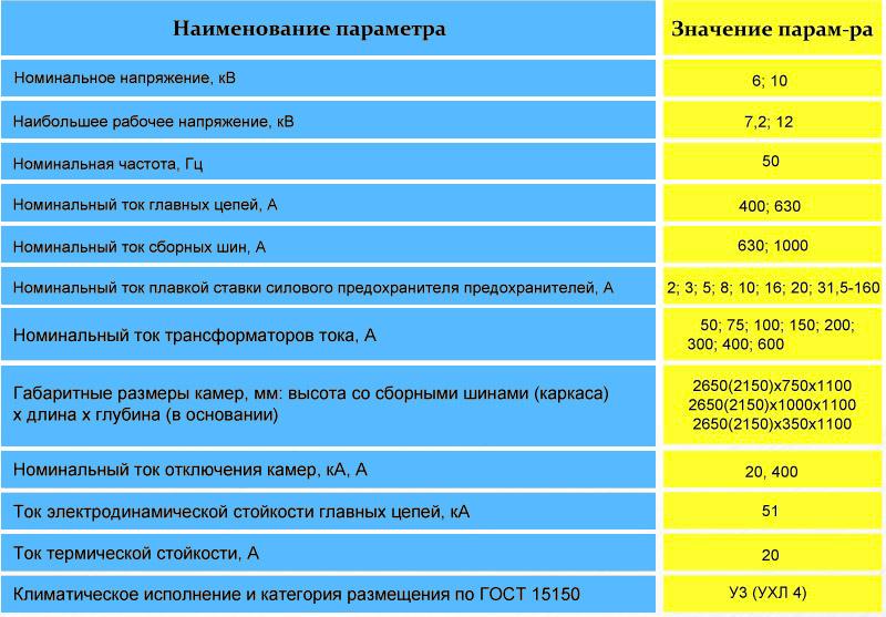 xarakterustiki-KSO