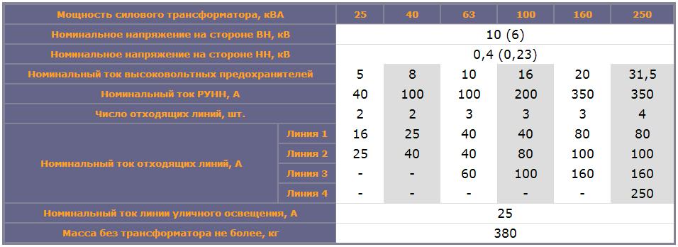 ktp-shkaf-1