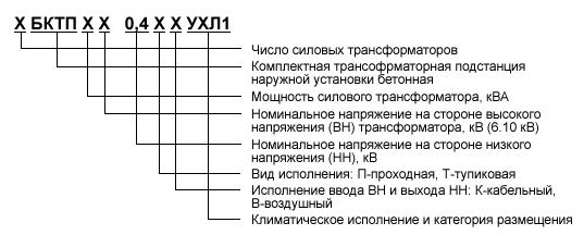 bktp-struktura